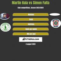 Martin Hala vs Simon Falta h2h player stats