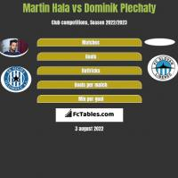 Martin Hala vs Dominik Plechaty h2h player stats