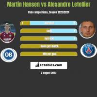 Martin Hansen vs Alexandre Letellier h2h player stats