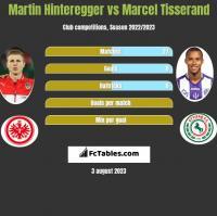 Martin Hinteregger vs Marcel Tisserand h2h player stats
