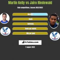 Martin Kelly vs Jairo Riedewald h2h player stats