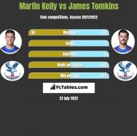 Martin Kelly vs James Tomkins h2h player stats
