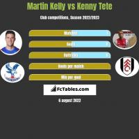 Martin Kelly vs Kenny Tete h2h player stats