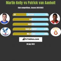 Martin Kelly vs Patrick van Aanholt h2h player stats