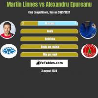 Martin Linnes vs Alexandru Epureanu h2h player stats