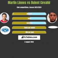 Martin Linnes vs Bulent Cevahir h2h player stats