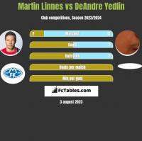 Martin Linnes vs DeAndre Yedlin h2h player stats