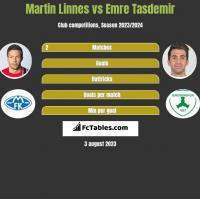 Martin Linnes vs Emre Tasdemir h2h player stats