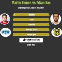 Martin Linnes vs Erkan Kas h2h player stats