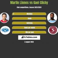Martin Linnes vs Gael Clichy h2h player stats
