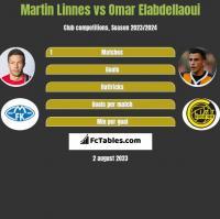 Martin Linnes vs Omar Elabdellaoui h2h player stats