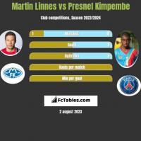 Martin Linnes vs Presnel Kimpembe h2h player stats
