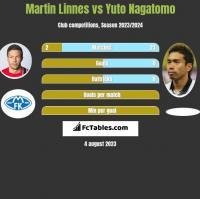 Martin Linnes vs Yuto Nagatomo h2h player stats