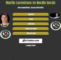 Martin Lorentzson vs Nordin Gerzic h2h player stats