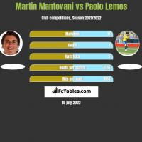 Martin Mantovani vs Paolo Lemos h2h player stats