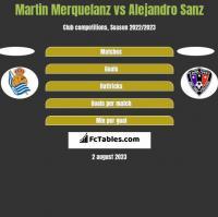 Martin Merquelanz vs Alejandro Sanz h2h player stats
