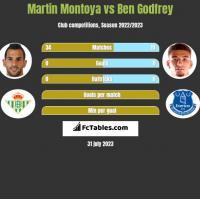 Martin Montoya vs Ben Godfrey h2h player stats