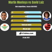 Martin Montoya vs David Luiz h2h player stats