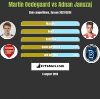 Martin Oedegaard vs Adnan Januzaj h2h player stats