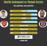 Martin Oedegaard vs Thulani Serero h2h player stats