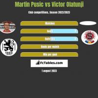 Martin Pusic vs Victor Olatunji h2h player stats