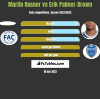 Martin Rasner vs Erik Palmer-Brown h2h player stats