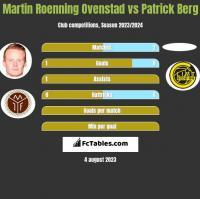 Martin Roenning Ovenstad vs Patrick Berg h2h player stats