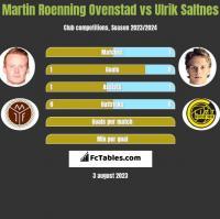 Martin Roenning Ovenstad vs Ulrik Saltnes h2h player stats