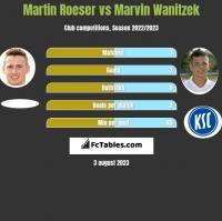 Martin Roeser vs Marvin Wanitzek h2h player stats