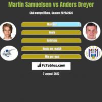 Martin Samuelsen vs Anders Dreyer h2h player stats