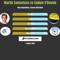 Martin Samuelsen vs Callum O'Dowda h2h player stats