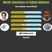 Martin Samuelsen vs Callum Robinson h2h player stats