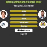 Martin Samuelsen vs Chris Brunt h2h player stats
