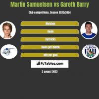 Martin Samuelsen vs Gareth Barry h2h player stats