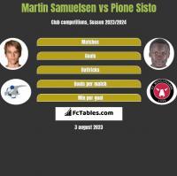 Martin Samuelsen vs Pione Sisto h2h player stats