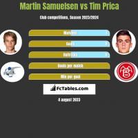 Martin Samuelsen vs Tim Prica h2h player stats