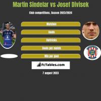 Martin Sindelar vs Josef Divisek h2h player stats