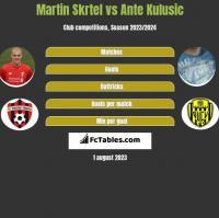 Martin Skrtel vs Ante Kulusic h2h player stats