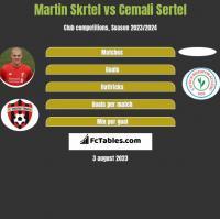 Martin Skrtel vs Cemali Sertel h2h player stats