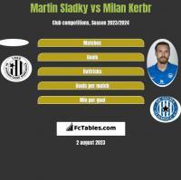 Martin Sladky vs Milan Kerbr h2h player stats