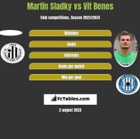 Martin Sladky vs Vit Benes h2h player stats