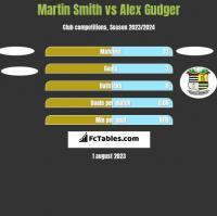 Martin Smith vs Alex Gudger h2h player stats