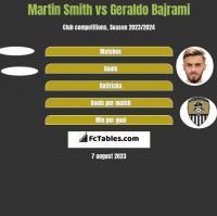 Martin Smith vs Geraldo Bajrami h2h player stats