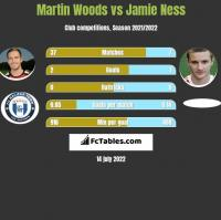 Martin Woods vs Jamie Ness h2h player stats