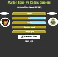 Marton Eppel vs Cedric Omoigui h2h player stats