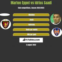 Marton Eppel vs Idriss Saadi h2h player stats