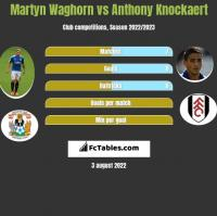 Martyn Waghorn vs Anthony Knockaert h2h player stats