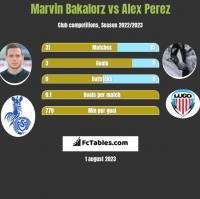 Marvin Bakalorz vs Alex Perez h2h player stats