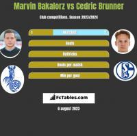 Marvin Bakalorz vs Cedric Brunner h2h player stats