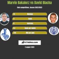 Marvin Bakalorz vs David Blacha h2h player stats